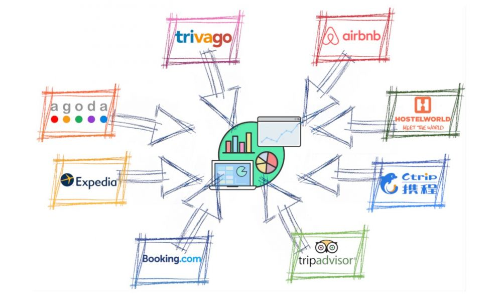 Melihat Dunia Bisnis Bank Data dan Interkoneksi Data