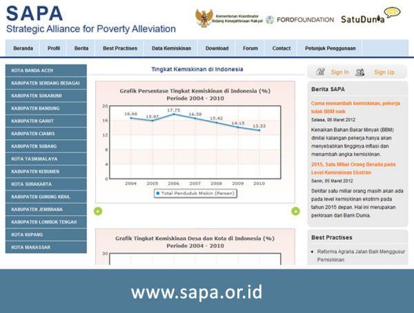Website Sapa