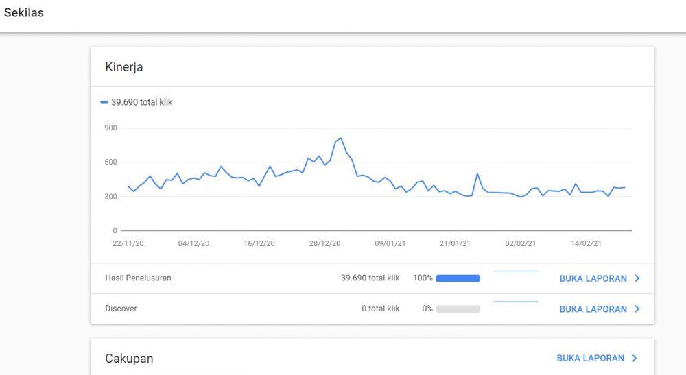Pentingkah Google Search Console untuk SEO?