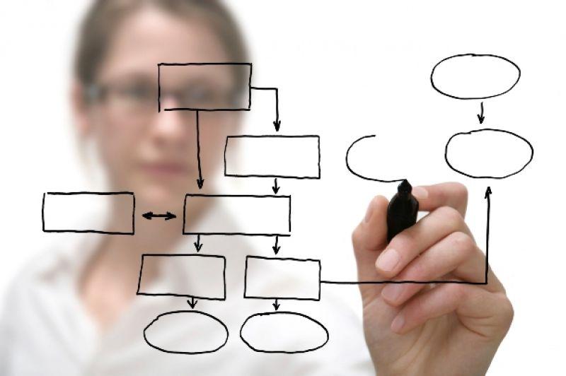 Tahapan Web Development : Website Planing (2)